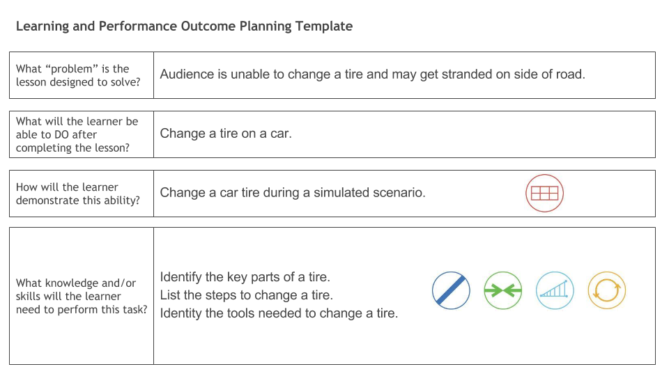example of a learning plan for Sample lesson plans sample lesson plans based on the florida early learning and there are targeted standards for four-year-olds included in each lesson plan.